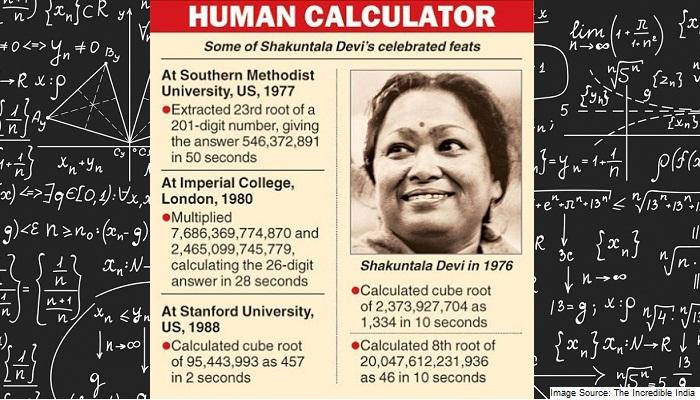 Shakuntala Devi_Success Story_Phenomenal Skills